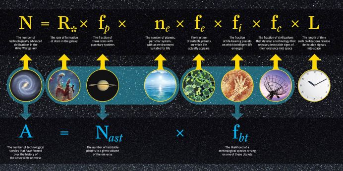 drake-equation